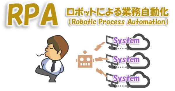 ロボットによる業務自動化